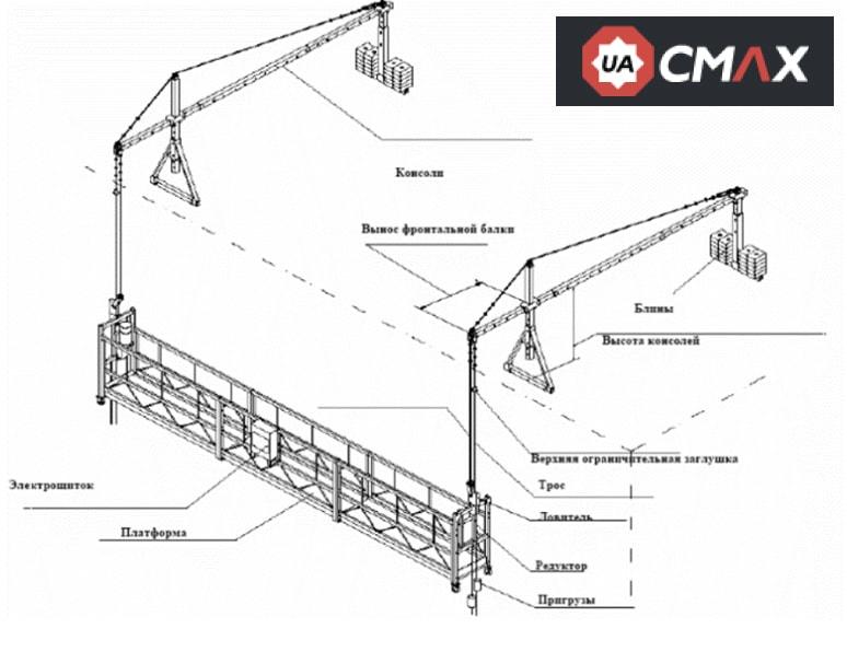 Конструкция строительной люльки